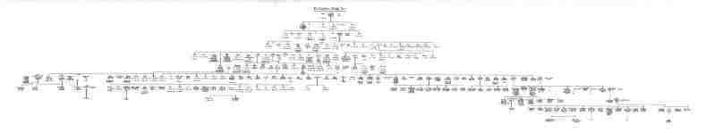 Picture of Guildford Brickwood family tree